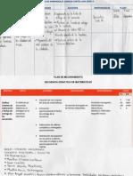 PLAN MEJORAMIENTO ELAB SECUENCIAS DIDÁCTICAS001.pdf
