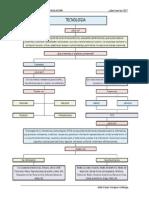 UTEI-U1-ACTIVIDAD_1-(JCVC).pdf