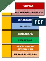 Struktur LPMD