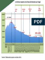 50 años de salario mínimo.pdf