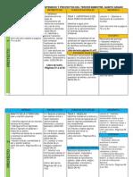 5to Grado - Bloque 3 - Dosificación de Competencias.pdf