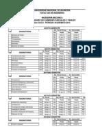 horario de examenes 1er ciclo 2012 propuesta 4