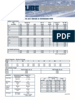 Insert-A53 Standard Cijev