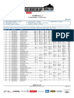 dhi-we-standings-2014.pdf