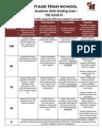 academic non academic grading info sheet 2014-15