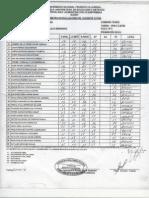 Notas Adm Vi Politica de Empresa Talla Ramos (1)