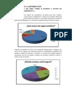 Analisis de La Distribución Mi Parte Anyi