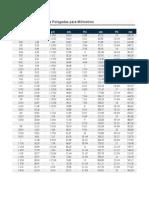 Tabela de Conversão de Polegadas Para Milímetros