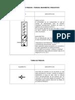 Descripcion de Componentes Mantaro