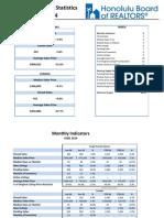 Honolulu Board of Reators June 2014 Sales Report