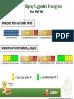 Planogram | Retail | Industries