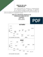 Variacion Precio de Los Minerales