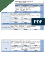 Rubrica de Evaluacion Fase 3. Postarea - Trabajo Final 221120