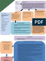 Cholecystitis Nursing Care Plan