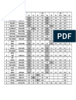 Hirstglen Rallysprint Results