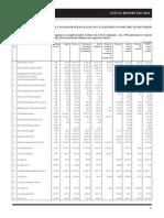 95th Annual Report 2013-14 99