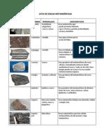 Lista de Rocas Metamórficas