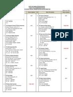 Iun Umum Bahan Bakar Minyak 2014