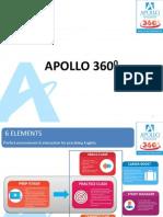 Apollo 360 - General Information (ENG)