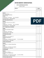 List of Valuers under Pakistan Bank Association (PBA) as on 26.10.2009 (Updated)