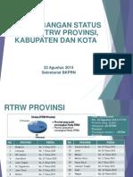 Perkembangan Status Penyelesaian Perda RTRW Provinsi, Kabupaten danKota per 22 Agustus 2014