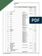 CR20-14 Service Part List