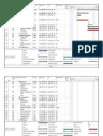 Gráfico Del Flujo de Caja Del Proyecto Por Semanas