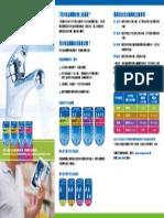 Leaflet to Trade Water Taps