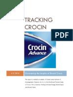 Crocin Brand Value Brand Measurement