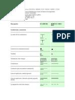 SC Simbolos de La Norma DIN y NEMA Comparacion