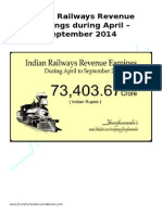 Indian Railways Revenue Earnings with Freight Traffic carried From April to September 2014