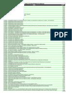 Tabela Procedimentos Medicos
