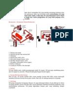 Lubricating system engine diesel.pdf