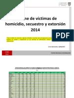 Reporte Victimas Mayo 2014