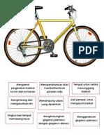 Komponen Basikal Dan Fungsinya