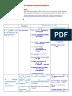 Ressources Complémentaires Thème 1 - Démographie