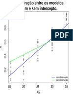 Gráfico Modelo Simples