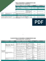1056_artesaniasdecolombia2008_plandesarrolloadministrativo