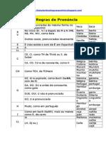 espanhol_regras_pronuncia