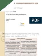 186813582 Trabajo Colaborativo 2 (1)
