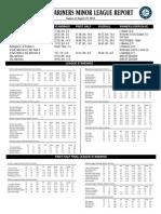 08.26.14 Mariners Minor League Report