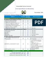 Rúbrica de Evaluación EXeLearning Gloriana Hidalgo