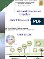 Clase1_Introducción Al ArcGIS
