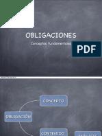 Obligaciones_conceptos_fundamentales
