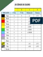 Tabla de Códigos de Colores