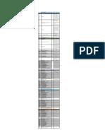 Formato de Revision de par de Modulos Posgrado Julio 17.xlsx
