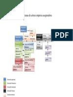 Diagrama de Aéreas Empresa Aseguradora