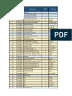 Xr15 Part List