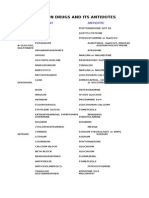 Common Drugs and Its Antidotes