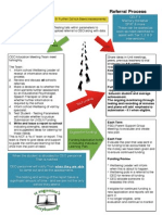 referral process - flowchart continued
